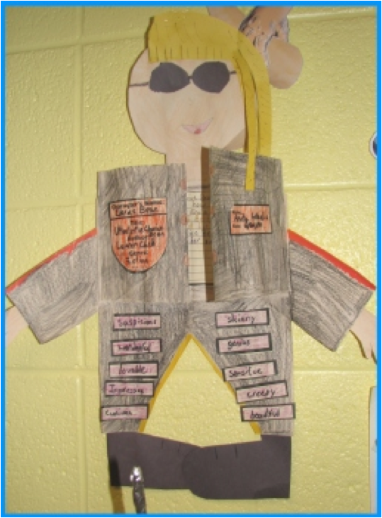 character body book report projects Character body book report projects: this is an example of a mr twit character project (from the twits written by roald dahl) that was designed by one of my students the student wrote a description inside the vest area and glued adjectives that describe mr twit on the outside of his arms and legs.